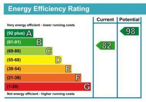 sap calculations epc rating