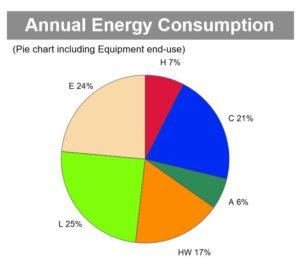 energy graph 2